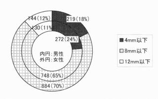 IMG.jpg(社)日本皮革産業連合会 2009年.jpg
